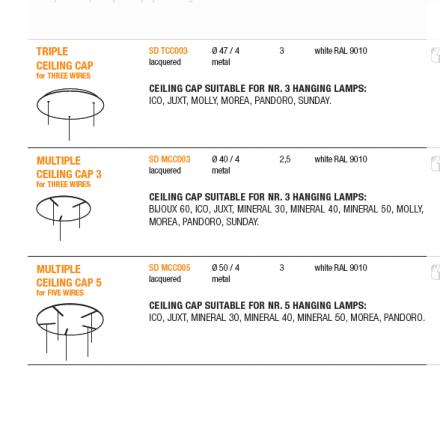 Slide CEILING CAP Deckenhalter für 3/5 Pendelleuchten
